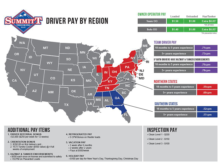 Regional CDL Class A Driver -Home Weekly - Joliet, IL - Summitt Trucking